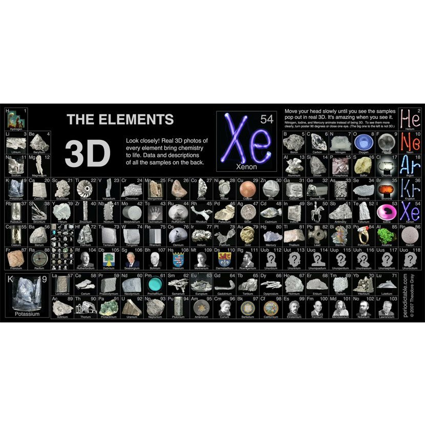 3d periodic table of all chemical elements funique science games 3d periodic table of all chemical elements funique science games kits and teaching material urtaz Gallery